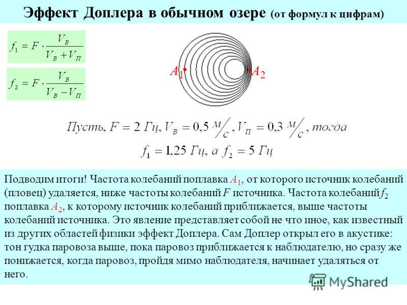 Эффект Доплера в обычном озере (от формул к цифрам) Подводим итоги! Частота колебаний поплавка A 1, от которого источник колебаний (пловец) удаляется, ниже частоты колебаний F источника. Частота колебаний f 2 поплавка A 2, к которому источник колебан
