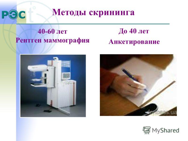 Методы скрининга До 40 лет Анкетирование 40-60 лет Рентген маммография