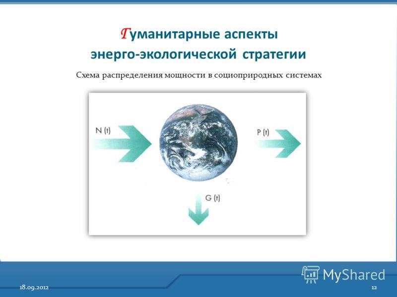 Схема распределения мощности в социоприродных системах 18.09.201212 Г уманитарные аспекты энерго-экологической стратегии