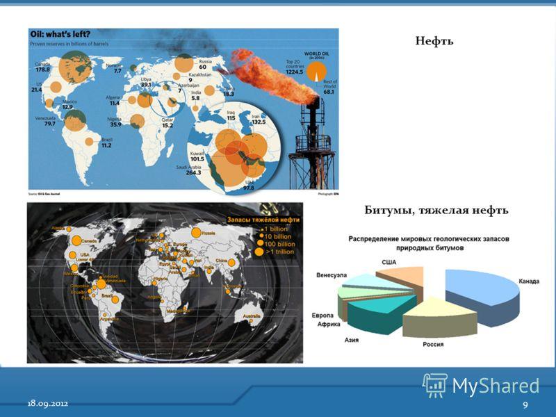 Нефть 18.09.20129 Битумы, тяжелая нефть