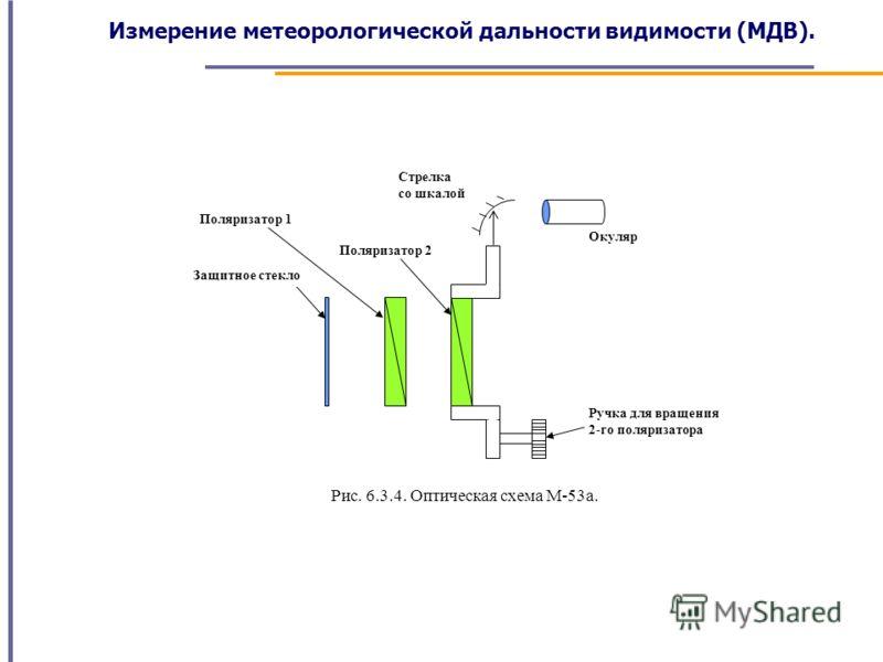 Измерение метеорологической дальности видимости (МДВ). Окуляр Стрелка со шкалой Ручка для вращения 2-го поляризатора Защитное стекло Поляризатор 1 Рис. 6.3.4. Оптическая схема М-53а. Поляризатор 2