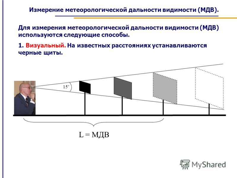 Измерение метеорологической дальности видимости (МДВ). Для измерения метеорологической дальности видимости (МДВ) используются следующие способы. 1. Визуальный. На известных расстояниях устанавливаются черные щиты. 15 L = МДВ