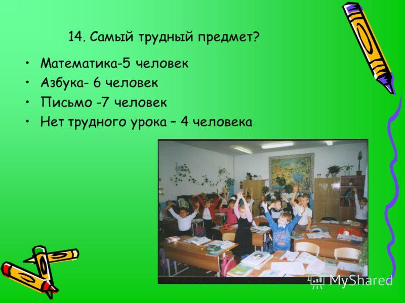 14. Самый трудный предмет? Математика-5 человек Азбука- 6 человек Письмо -7 человек Нет трудного урока – 4 человека