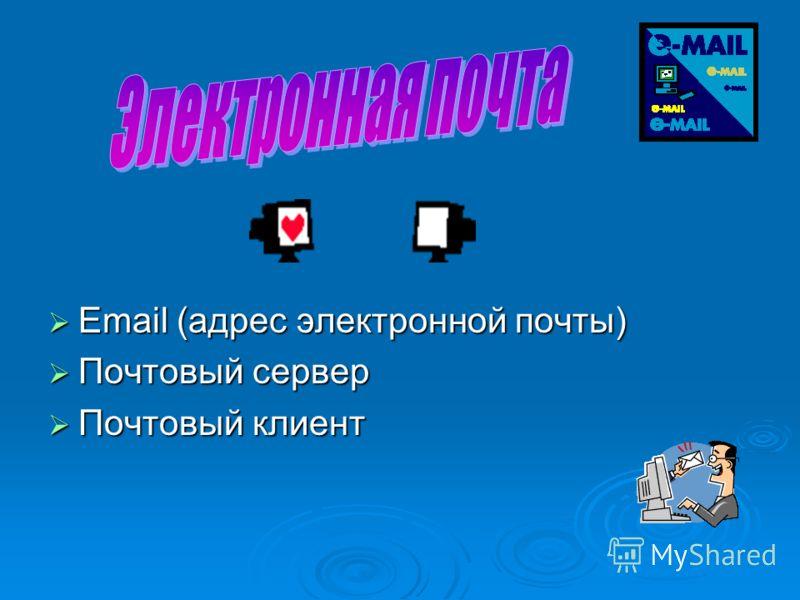 Email (адрес электронной почты) Почтовый сервер Почтовый клиент