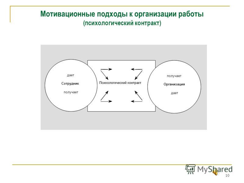 Мотивационные подходы к организации работы (теория ожидания) 9