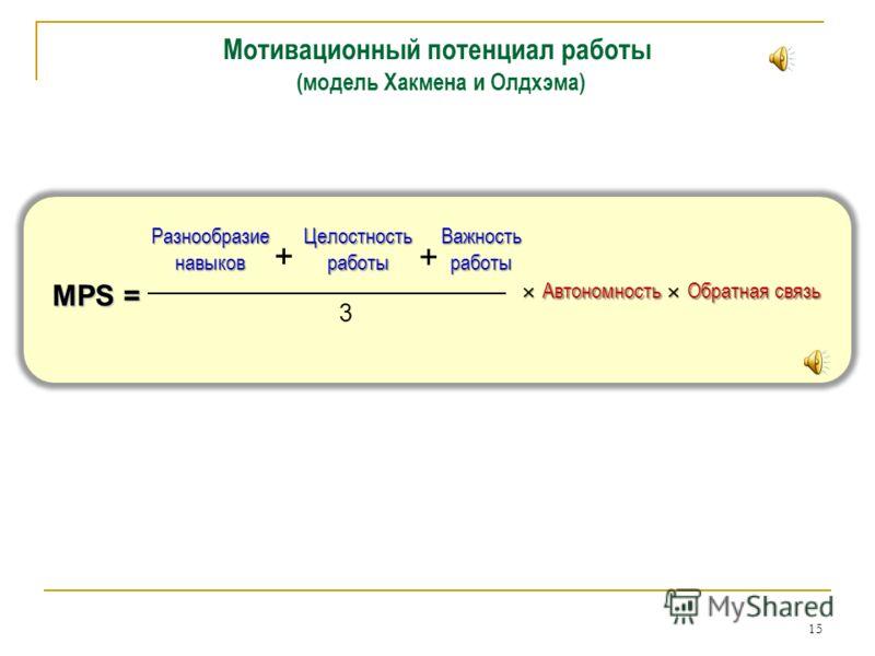 Задание 5.2 14 Проведите анализ ключевых работ, выполняемых Вашими подчиненными на соответствие этих работ принципам проектирования по модели Хакмена-Олдхэма. Параметры выполняемой работы Соответствие работы требуемым параметрам Соответствие ощущений