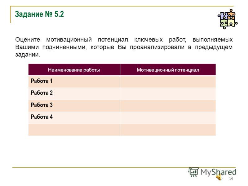 Мотивационный потенциал работы (модель Хакмена и Олдхэма) 15 MPS = Разнообразие навыков Целостность работы Важность работы Автономность Обратная связь 3 + +