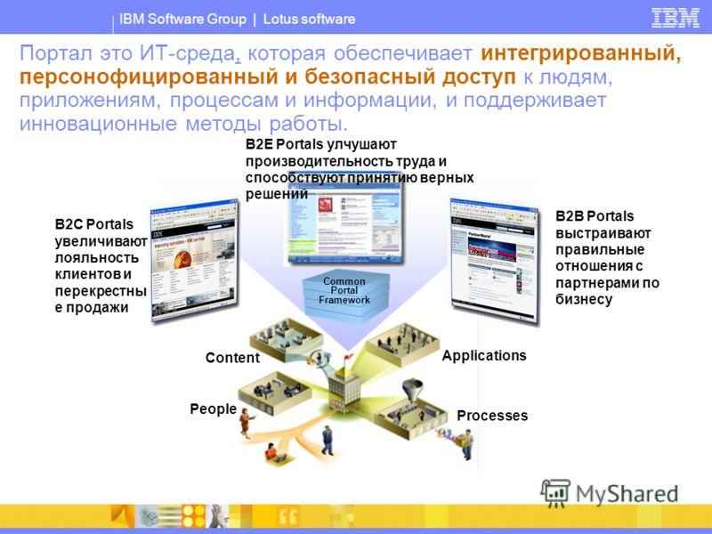 IBM Software Group | Lotus software Портал это ИТ-среда, которая обеспечивает интегрированный, персонофицированный и безопасный доступ к людям, приложениям, процессам и информации, и поддерживает инновационные методы работы. Applications Content Peop