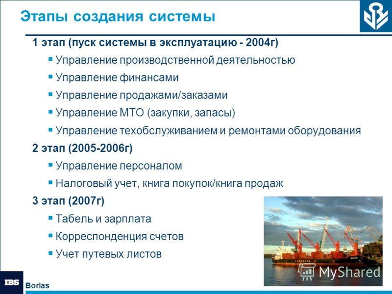 Borlas 5 Этапы создания системы 1 этап (пуск системы в эксплуатацию - 2004г) Управление производственной деятельностью Управление финансами Управление продажами/заказами Управление МТО (закупки, запасы) Управление техобслуживанием и ремонтами оборудо