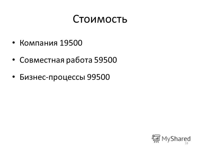 18 Стоимость Компания 19500 Совместная работа 59500 Бизнес-процессы 99500