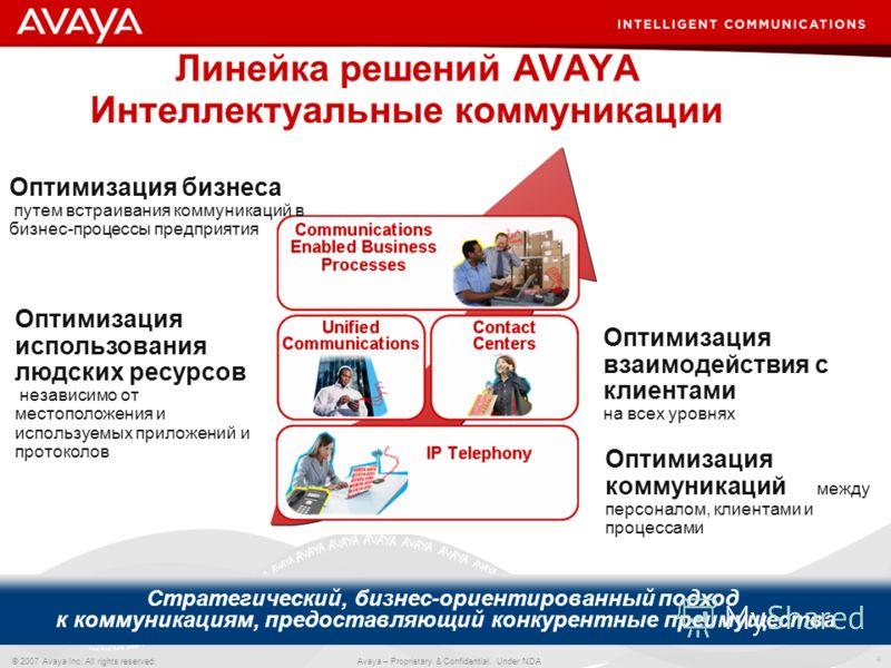 4 © 2007 Avaya Inc. All rights reserved. Avaya – Proprietary & Confidential. Under NDA Оптимизация использования людских ресурсов независимо от местоположения и используемых приложений и протоколов Оптимизация коммуникаций между персоналом, клиентами