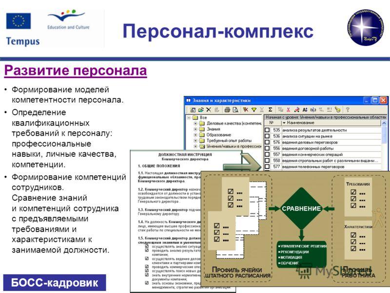БОСС-кадровик Формирование моделей компетентности персонала. Определение квалификационных требований к персоналу: профессиональные навыки, личные качества, компетенции. Формирование компетенций сотрудников. Сравнение знаний и компетенций сотрудника с