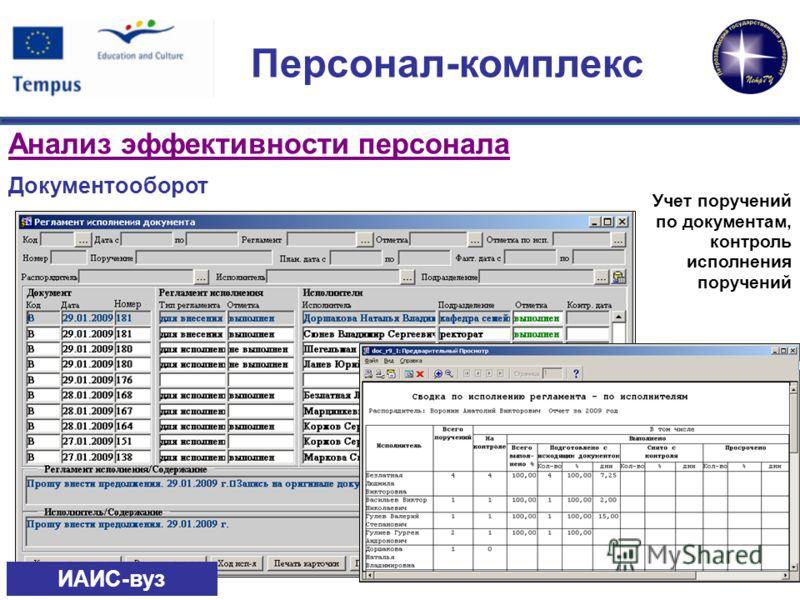 Документооборот Учет поручений по документам, контроль исполнения поручений ИАИС-вуз Персонал-комплекс Анализ эффективности персонала