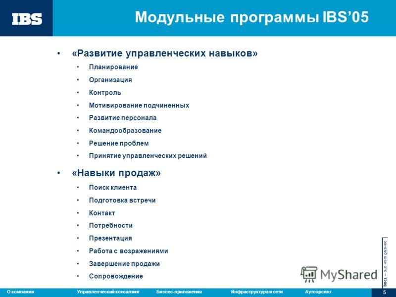 Управленческий консалтингБизнес-приложенияИнфраструктура и сетиАутсорсингО компании 5 Модульные программы IBS05 «Развитие управленческих навыков» Планирование Организация Контроль Мотивирование подчиненных Развитие персонала Командообразование Решени