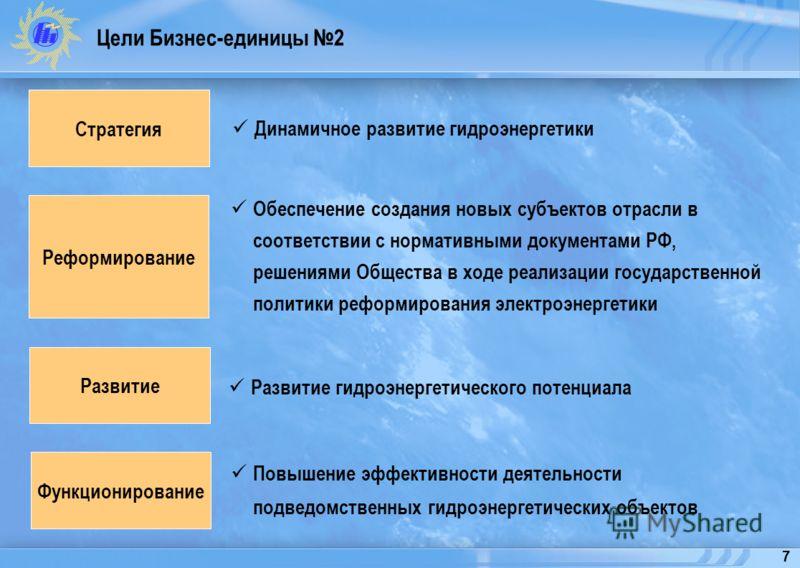 7 Цели Бизнес-единицы 2 Повышение эффективности деятельности подведомственных гидроэнергетических объектов Обеспечение создания новых субъектов отрасли в соответствии с нормативными документами РФ, решениями Общества в ходе реализации государственной