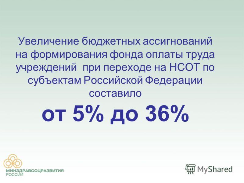 Увеличение бюджетных ассигнований на формирования фонда оплаты труда учреждений при переходе на НСОТ по субъектам Российской Федерации составило от 5% до 36%