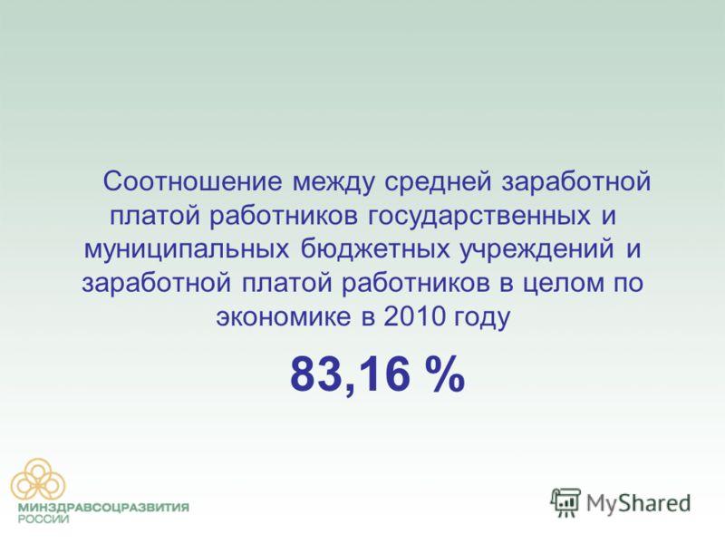 Соотношение между средней заработной платой работников государственных и муниципальных бюджетных учреждений и заработной платой работников в целом по экономике в 2010 году 83,16 %