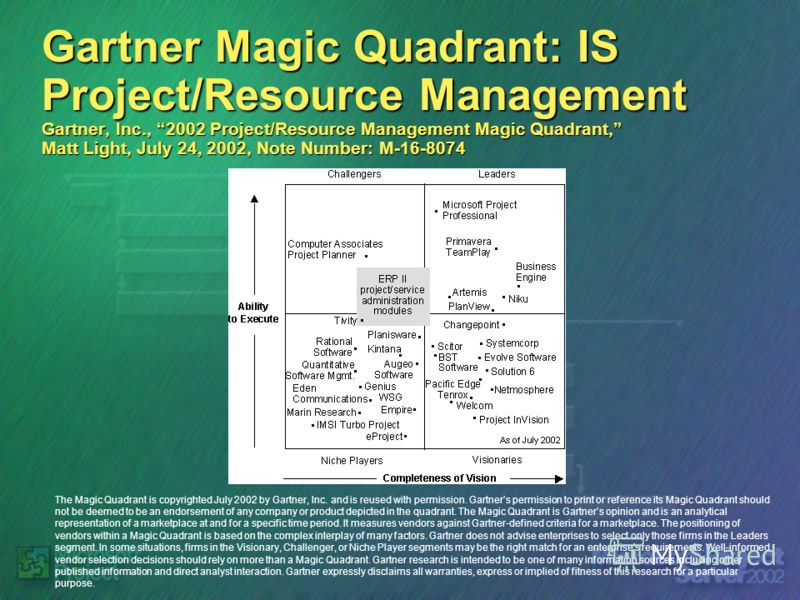 Gartner Magic Quadrant: IS Project/Resource Management Gartner, Inc., 2002 Project/Resource Management Magic Quadrant, Matt Light, July 24, 2002, Note Number: M-16-8074 The Magic Quadrant is copyrighted July 2002 by Gartner, Inc. and is reused with p