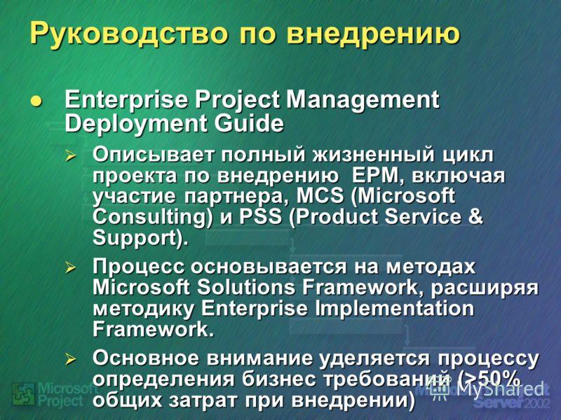 Руководство по внедрению Enterprise Project Management Deployment Guide Enterprise Project Management Deployment Guide Описывает полный жизненный цикл проекта по внедрению EPM, включая участие партнера, MCS (Microsoft Consulting) и PSS (Product Servi