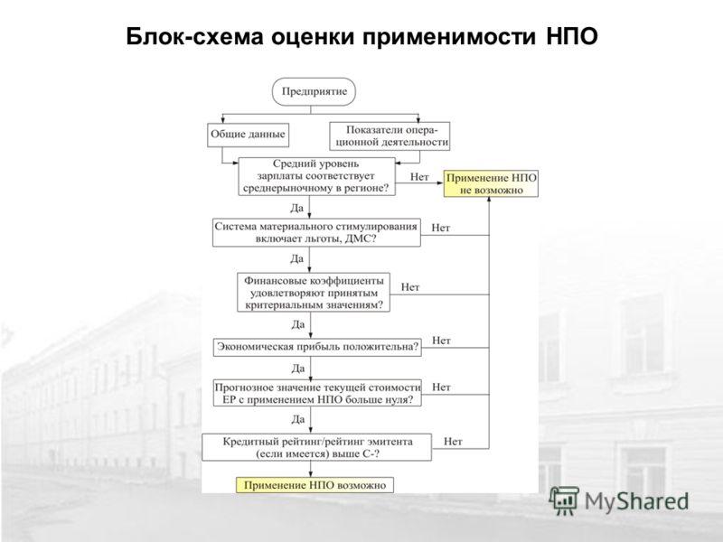 Блок-схема оценки применимости НПО