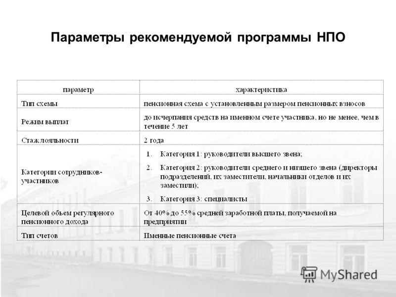 Параметры рекомендуемой программы НПО