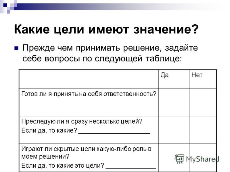 Какие цели имеют значение? Прежде чем принимать решение, задайте себе вопросы по следующей таблице: ДаНет Готов ли я принять на себя ответственность? Преследую ли я сразу несколько целей? Если да, то какие? ____________________ Играют ли скрытые цели