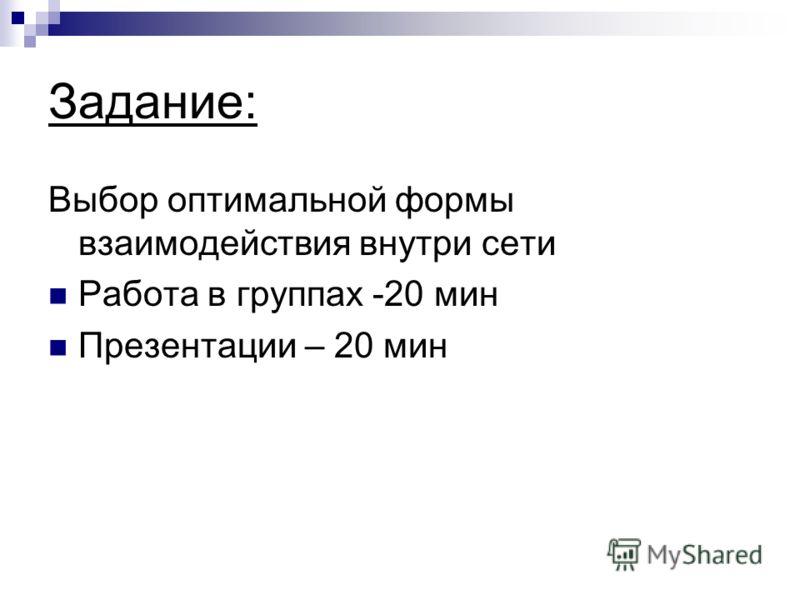 Задание: Выбор оптимальной формы взаимодействия внутри сети Работа в группах -20 мин Презентации – 20 мин
