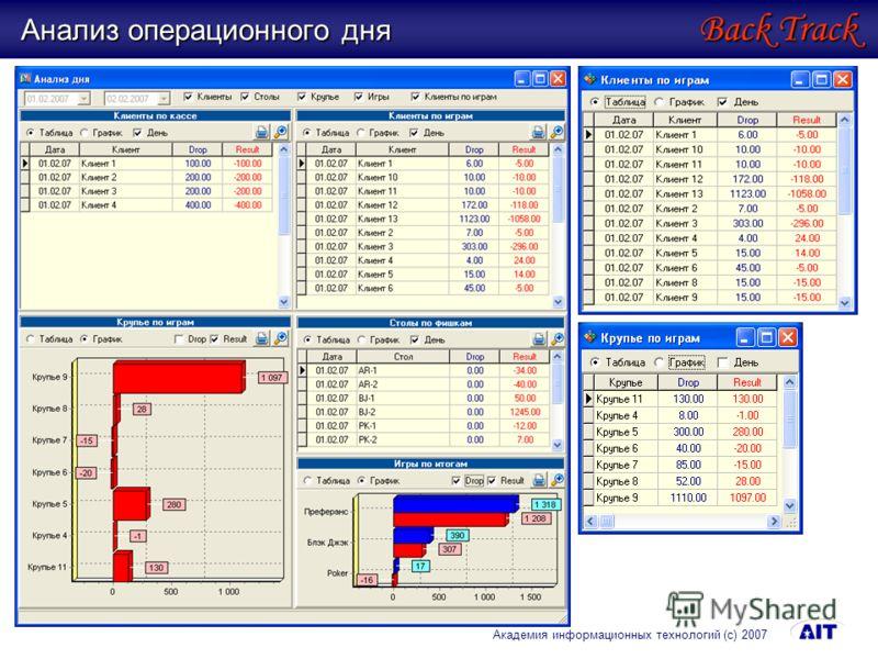 Анализ операционного дня Back Track Академия информационных технологий (с) 2007