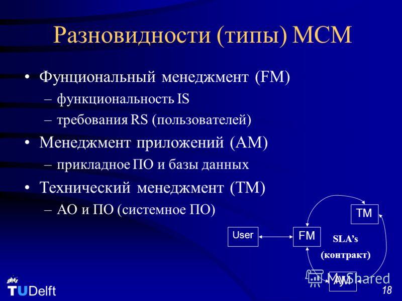 TU Delft 18 Разновидности (типы) MCM Фунциональный менеджмент (FM) –функциональность IS –требования RS (пользователей) Менеджмент приложений (AM) –прикладное ПО и базы данных Технический менеджмент (TM) –АО и ПО (системное ПО) User FM TM AM SLAs (кон