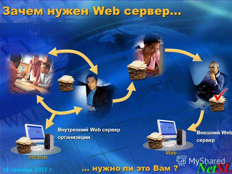 18 сентября 2012 г. Внутренний Web сервер организации Intranet Внешний Web сервер Web Зачем нужен Web сервер… … нужно ли это Вам ?