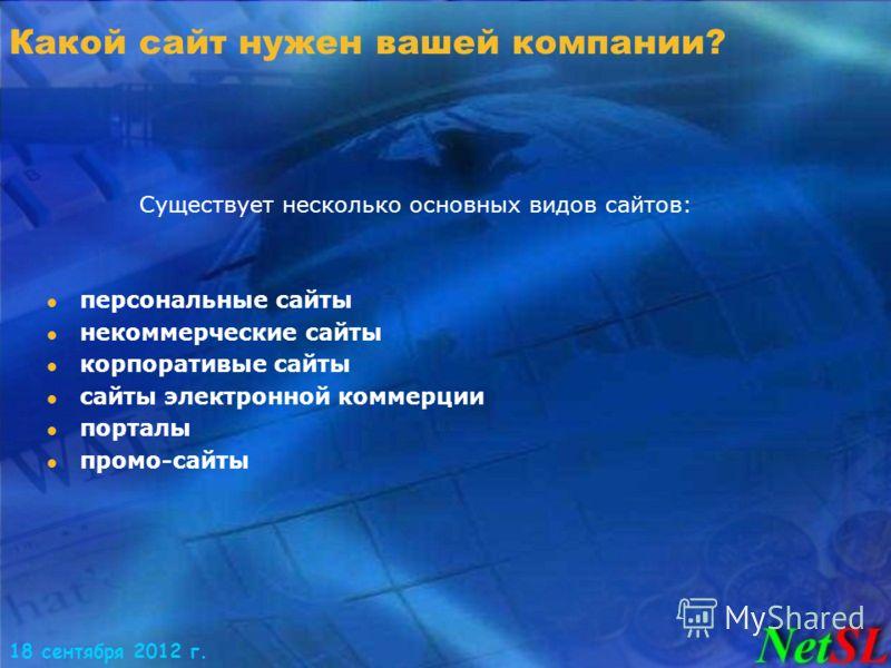 18 сентября 2012 г. Существует несколько основных видов сайтов: персональные сайты некоммерческие сайты корпоративые сайты сайты электронной коммерции порталы промо-сайты Какой сайт нужен вашей компании?