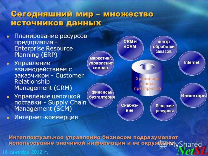 18 сентября 2012 г. Сегодняшний мир – множество источников данных Планирование ресурсов предприятия - Enterprise Resource Planning (ERP) Управление взаимодействием с заказчиком - Customer Relationship Management (CRM) Управление цепочкой поставки - S