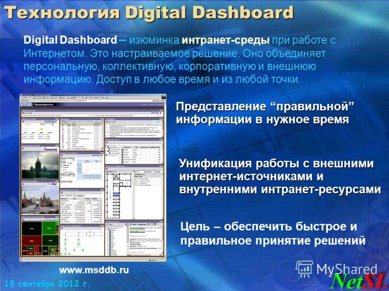 18 сентября 2012 г. Технология Digital Dashboard Digital Dashboard – изюминка интранет-среды при работе с Интернетом. Это настраиваемое решение. Оно объединяет персональную, коллективную, корпоративную и внешнюю информацию. Доступ в любое время и из