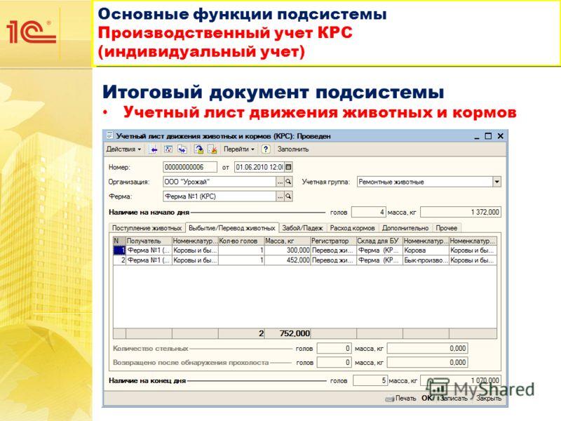 Основные функции подсистемы Производственный учет КРС (индивидуальный учет) Основные функции подсистемы Производственный учет КРС (индивидуальный учет) Итоговый документ подсистемы Учетный лист движения животных и кормов