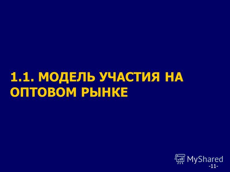 -11- 1.1. МОДЕЛЬ УЧАСТИЯ НА ОПТОВОМ РЫНКЕ