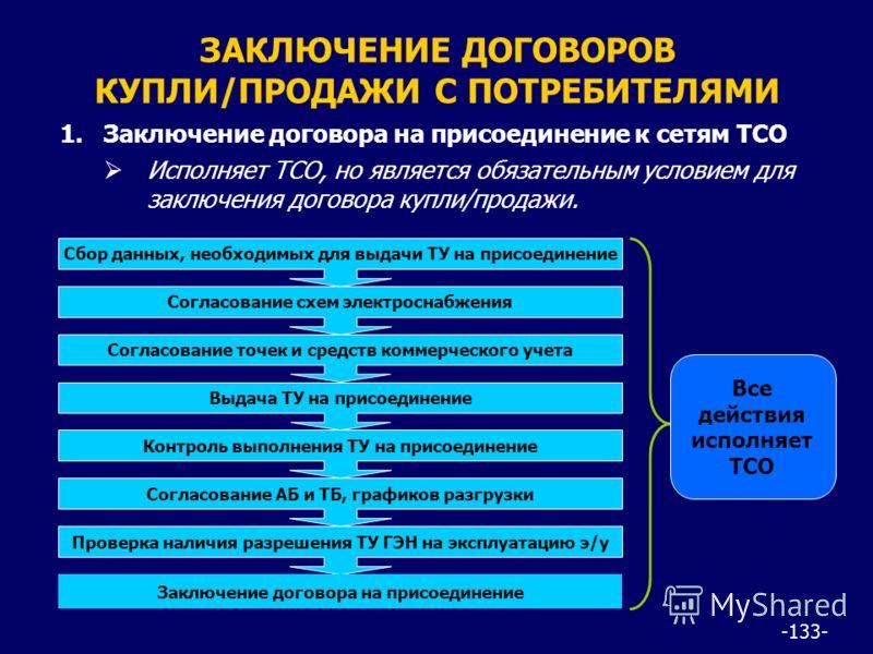 -133- ЗАКЛЮЧЕНИЕ ДОГОВОРОВ КУПЛИ/ПРОДАЖИ С ПОТРЕБИТЕЛЯМИ Сбор данных, необходимых для выдачи ТУ на присоединение 1.Заключение договора на присоединение к сетям ТСО Исполняет ТСО, но является обязательным условием для заключения договора купли/продажи