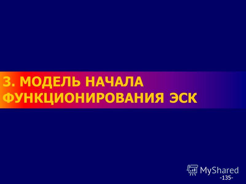 -135- 3. МОДЕЛЬ НАЧАЛА ФУНКЦИОНИРОВАНИЯ ЭСК