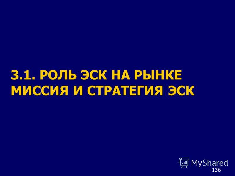 -136- 3.1. РОЛЬ ЭСК НА РЫНКЕ МИССИЯ И СТРАТЕГИЯ ЭСК