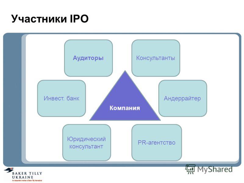 Участники IPO Компания Андеррайтер АудиторыКонсультанты Инвест. банк Юридический консультант PR-агентство