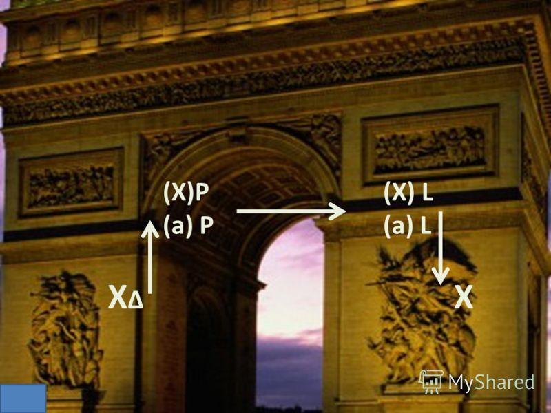 (Х)Р(Х) L (а) Р(a) L Х Δ Х Мышление о мышлении над деятельностью (Х)Р(Х) L (а) Р(a) L Х Δ Х