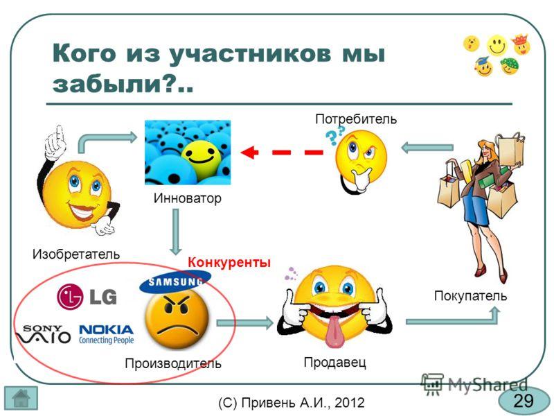 29 (С) Привень А.И., 2012 Кого из участников мы забыли?.. Покупатель Продавец Изобретатель Инноватор Потребитель Производитель Конкуренты