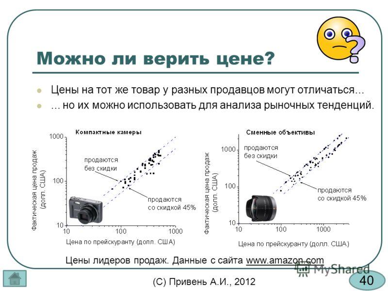 40 (С) Привень А.И., 2012 Можно ли верить цене? Цены на тот же товар у разных продавцов могут отличаться...... но их можно использовать для анализа рыночных тенденций. Цены лидеров продаж. Данные с сайта www.amazon.com