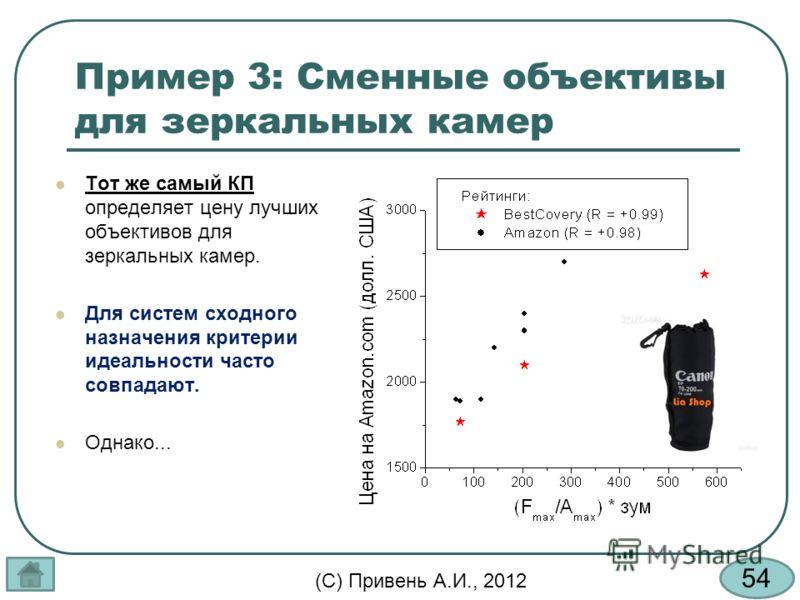 54 (С) Привень А.И., 2012 Пример 3: Сменные объективы для зеркальных камер Тот же самый КП определяет цену лучших объективов для зеркальных камер. Для систем сходного назначения критерии идеальности часто совпадают. Однако...