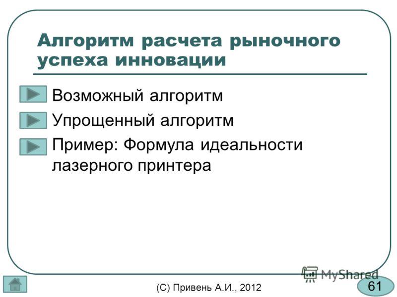61 (С) Привень А.И., 2012 Алгоритм расчета рыночного успеха инновации Возможный алгоритм Упрощенный алгоритм Пример: Формула идеальности лазерного принтера