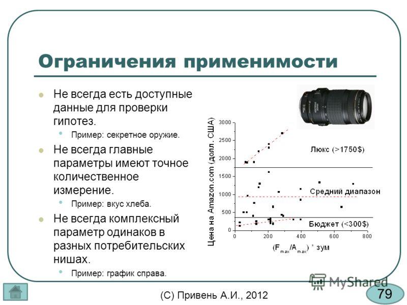 79 (С) Привень А.И., 2012 Ограничения применимости Не всегда есть доступные данные для проверки гипотез. Пример: секретное оружие. Не всегда главные параметры имеют точное количественное измерение. Пример: вкус хлеба. Не всегда комплексный параметр о