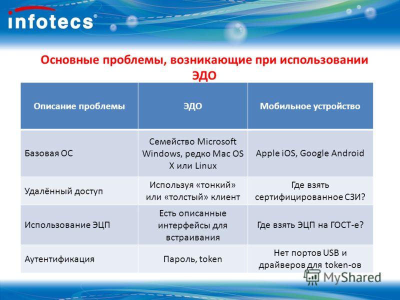 Основные проблемы, возникающие при использовании ЭДО Описание проблемыЭДОМобильное устройство Базовая ОС Семейство Microsoft Windows, редко Mac OS X или Linux Apple iOS, Google Android Удалённый доступ Используя «тонкий» или «толстый» клиент Где взят