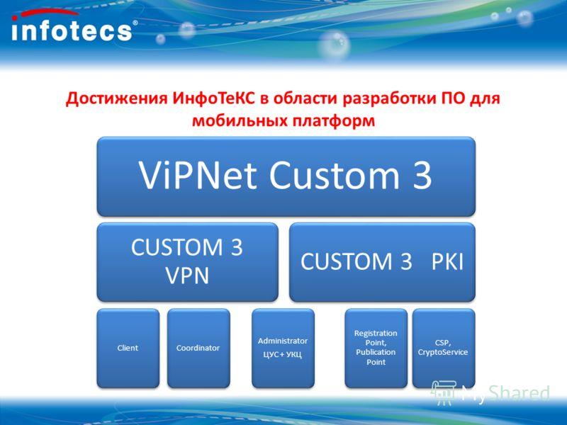 Достижения ИнфоТеКС в области разработки ПО для мобильных платформ ViPNet Custom 3 CUSTOM 3 VPN ClientCoordinator CUSTOM 3 PKI Administrator ЦУС + УКЦ Registration Point, Publication Point CSP, CryptoService