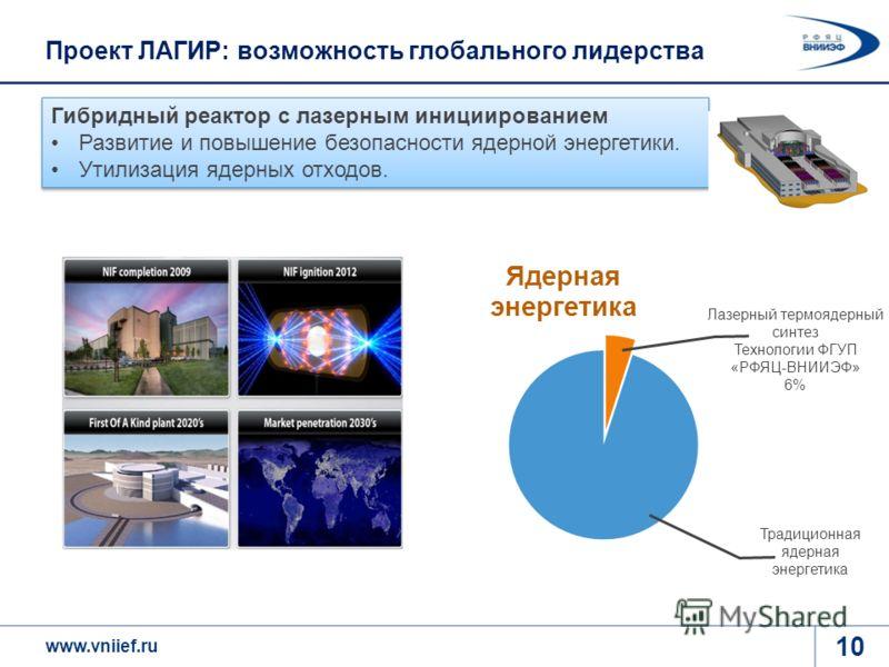 www.vniief.ru 10 Проект ЛАГИР: возможность глобального лидерства Гибридный реактор с лазерным инициированием Развитие и повышение безопасности ядерной энергетики. Утилизация ядерных отходов. Гибридный реактор с лазерным инициированием Развитие и повы
