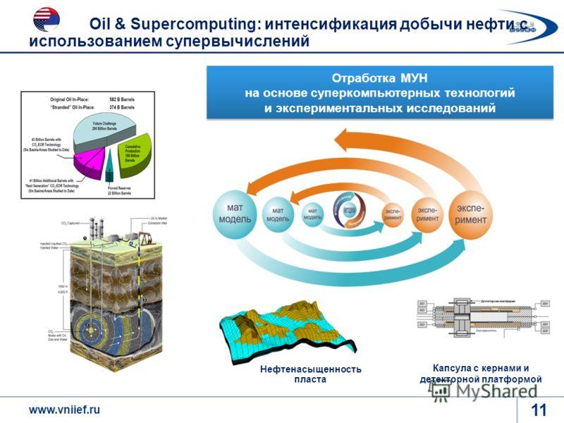 www.vniief.ru 11 Oil & Supercomputing: интенсификация добычи нефти с использованием супервычислений Отработка МУН на основе суперкомпьютерных технологий и экспериментальных исследований Нефтенасыщенность пласта Капсула с кернами и детекторной платфор