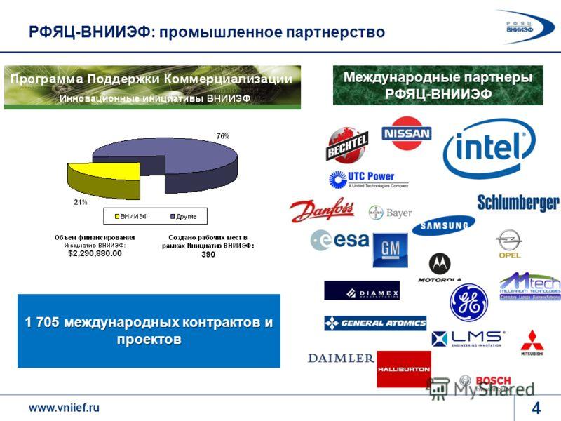 www.vniief.ru 4 РФЯЦ-ВНИИЭФ: промышленное партнерство Международные партнеры РФЯЦ-ВНИИЭФ 1 705 международных контрактов и проектов